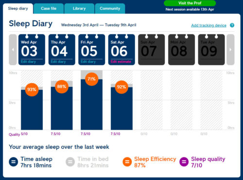 Sleepio sleep diary - Sleep quality and efficiency